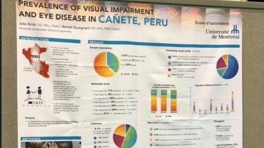 IRIS Mundial au congrès de l'American Academy of Optometry