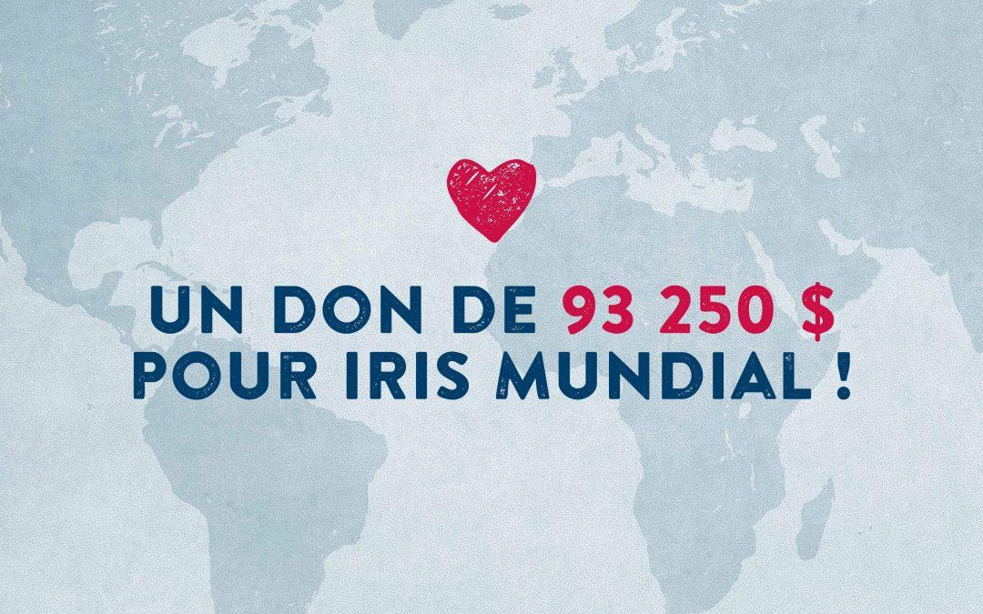 Février 2021 était le mois IRIS Mundial